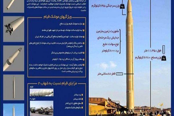 موشک ایرانی که پایگاه عین الاسد را درهم کوبید+ عکس