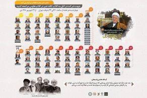 برگزاری نشست های سالگرد هاشمی رفسنجانی، در کلاب هاوس